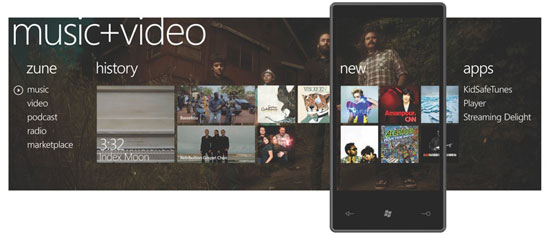 Music & Video on WinPhone 7
